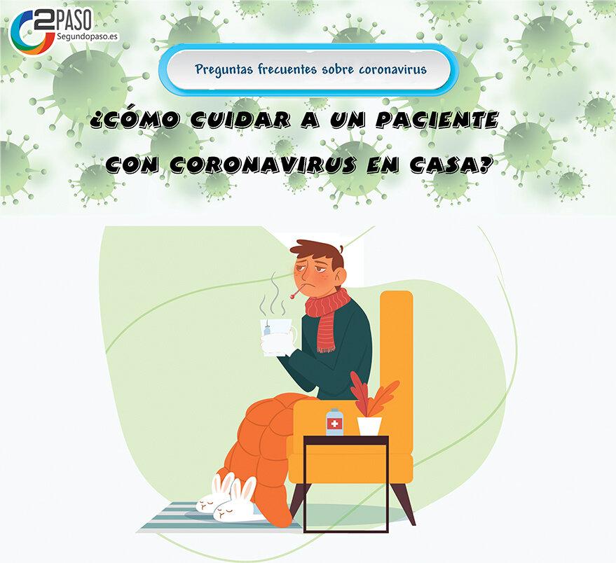 Preguntas frecuentes sobre coronavirus