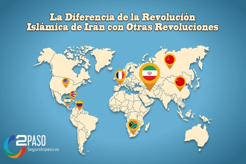 La Diferencia de la Revolución Islámica con otras Revoluciones del Mundo
